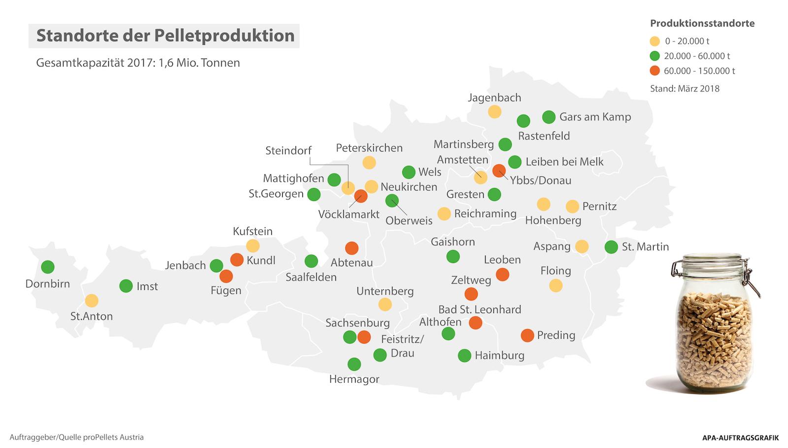 Gemütlich Enorme Ziehung Uml Online Fotos - Der Schaltplan ...