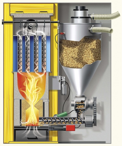Wood Pellet Central Heating Boiler